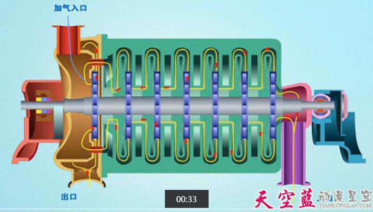 离心式压缩机工作原理三维3D动画制作