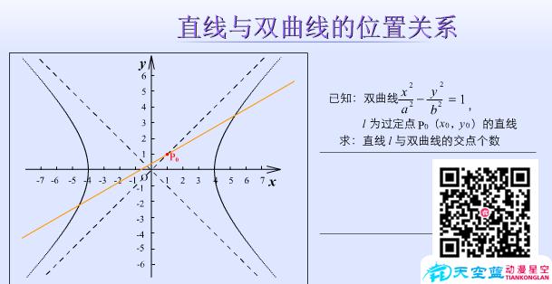 Flash课件高中数学得奖作品——直线与双曲线的位置关系
