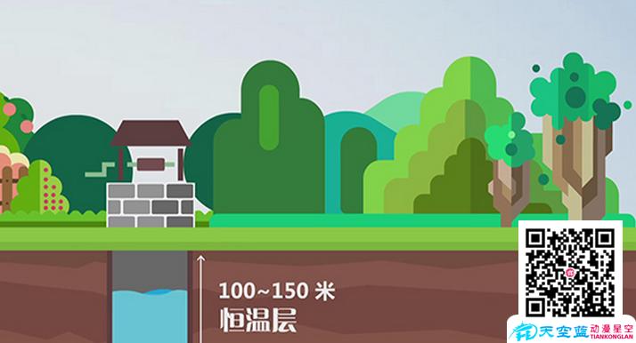 武汉城市形象动画宣传片制作服务文案创意欣赏