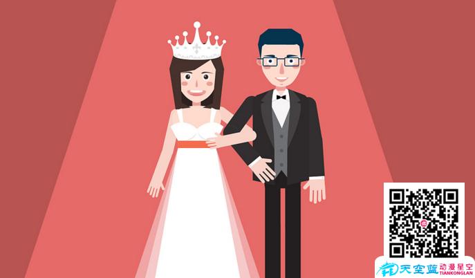定做爱情故事婚礼动画,剧本该如何写呢?有字数要求吗?