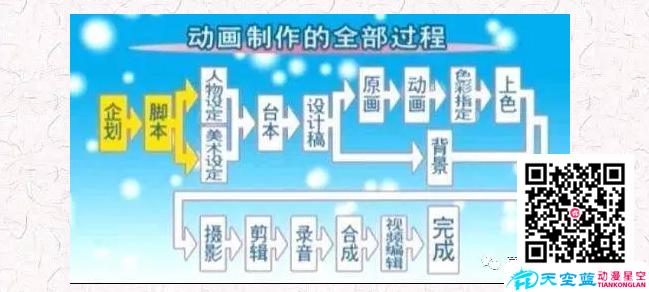 武汉黄鹤楼动画制作流程大揭秘