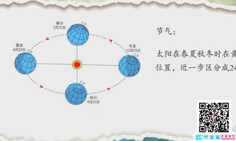 武汉微课制作(图文动画):上海交通大学《中医药与中国传统文化》