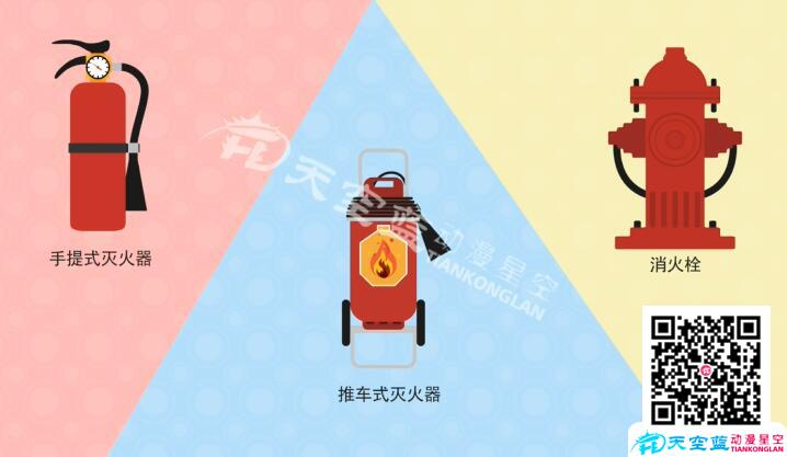 武汉《楚汉收藏品市场》消防宣传MG动画制作