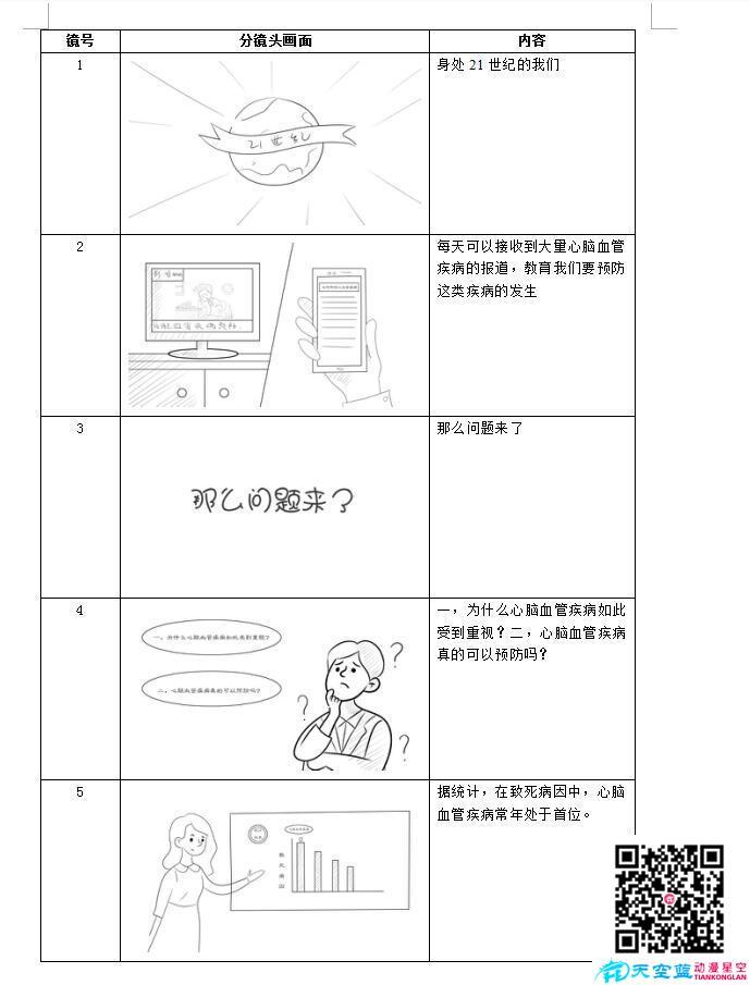 MG动画制作《脉诺康》创作分镜a.jpg