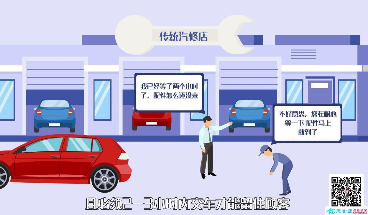 惠养车动画分镜二十一.jpg