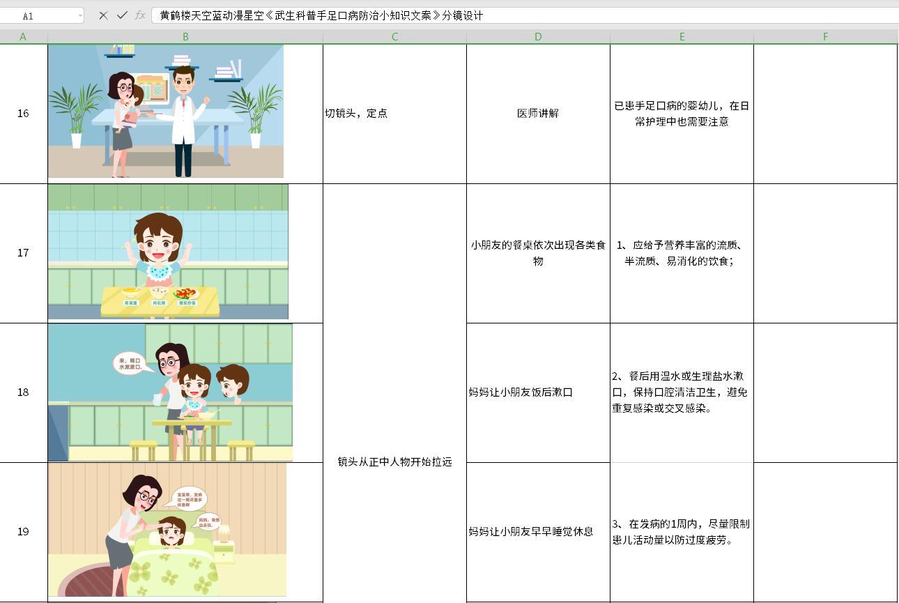 MG动画制作《武生科普手足口病防治》动漫宣传片分镜16-19.jpg