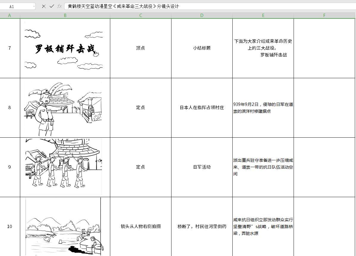 mg动画制作《咸来革命三大战役》抗日战争革命动漫宣传片分镜7-10.jpg