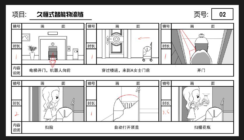 mg动画《机器智能快递》动漫广告宣传片分镜二.jpg
