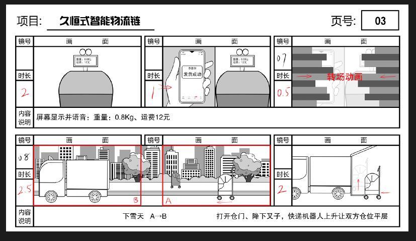 mg动画《机器智能快递》动漫广告宣传片分镜设计三.jpg