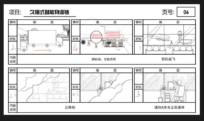 mg动画《机器智能快递》动漫广告宣传片分镜设计六.jpg