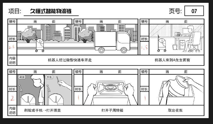 mg动画《机器智能快递》动漫广告宣传片分镜设计七.jpg